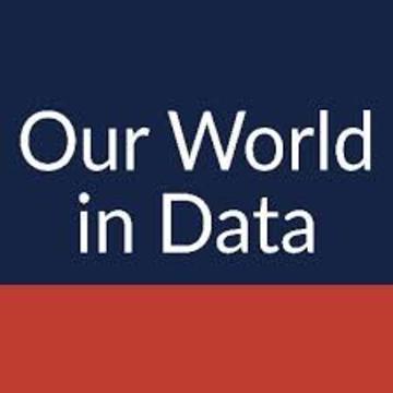 Our world in data website logo